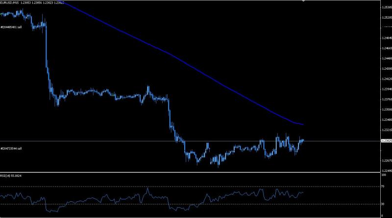 forex retracement