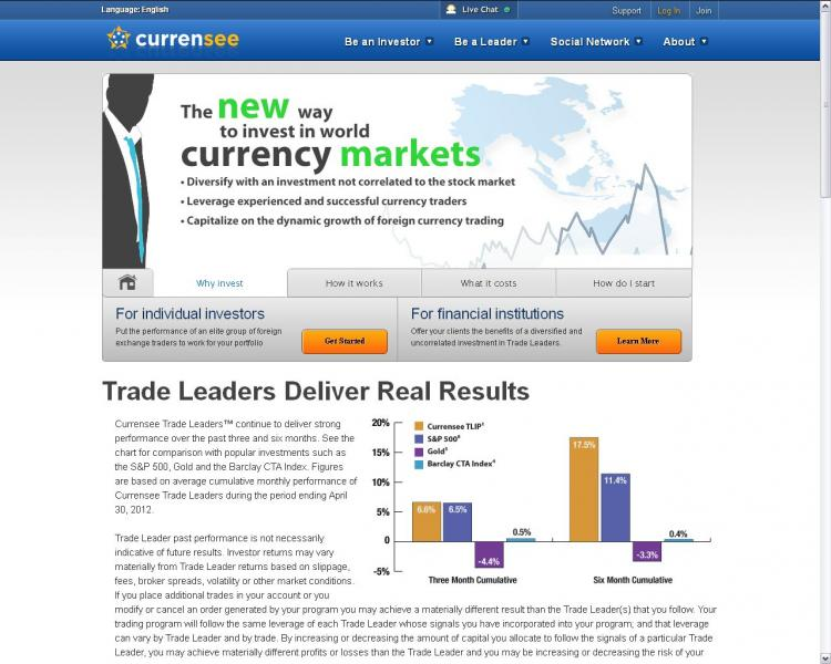 ... forex trading | Pinterest | Social Media Site, Knowledge and Social