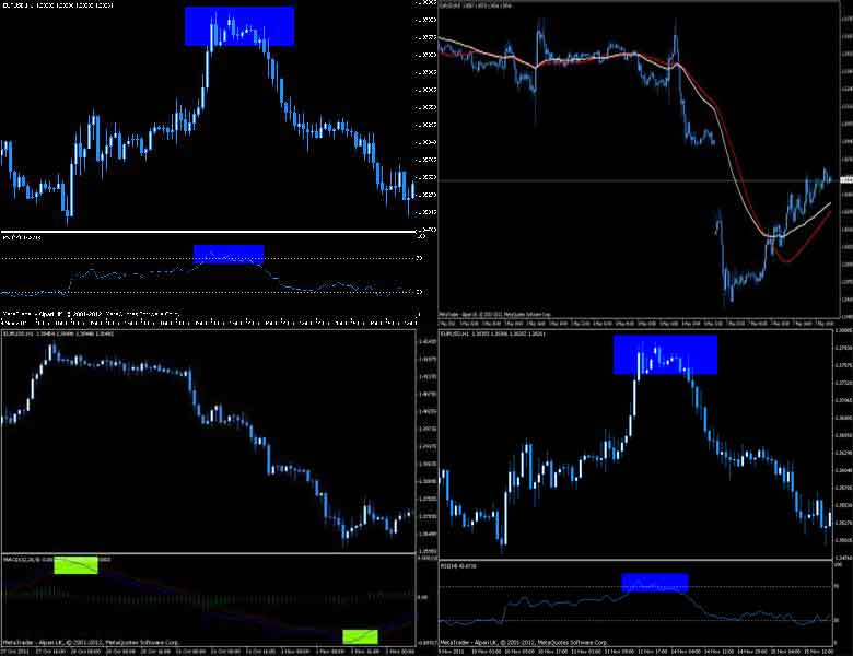 Forexte buy limit nedir