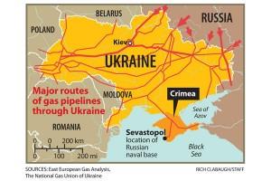 forex traders - ukraine gas russia