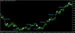 Fprex trend trading