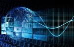 Трговински софтвер сигнали