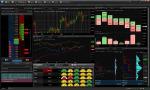Trgovinski softver signali