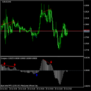 Divergence and Confluence