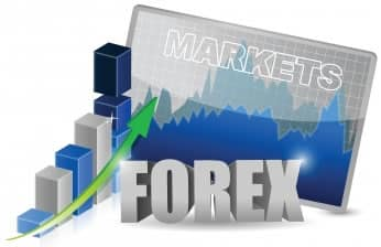 How to Play the Forex Markets in 2017